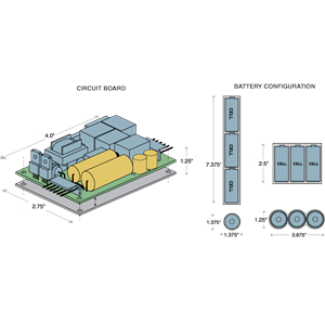 Dimensions - I42 L - Circuit Board: (Length) 4.0in x (Width) 2.75in x (Height) 1.25in, includes 0.25in stand off, Stick Battery: (Length) 7.375in x (Width) 1.375in x (Height) 1.375in, Inline Battery: (Length) 2.5in x (Width) 3.875in x Height: 1.25in