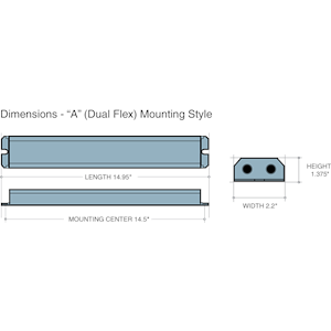 Dimensions - A Mounting Style - Length: 14.95in, Width: 2.2in, Height: 1.375in, Mounting Center: 14.5in