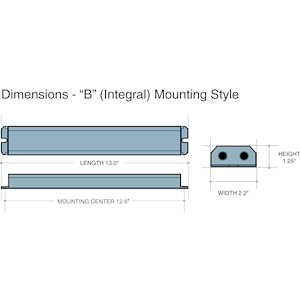 Dimensions - B Mounting Style - Length: 13in, Width: 2.2in, Height: 1.25in, Mounting Center: 12.6in