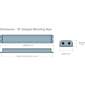 Dimensions - B Mounting Style - Length: 15in, Width: 2.2in, Height: 1.2in, Mounting Center: 14.64in