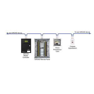 GR2400MasterController_master controller bus