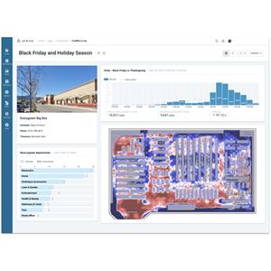 Atrius Assets: Foot traffic analytics