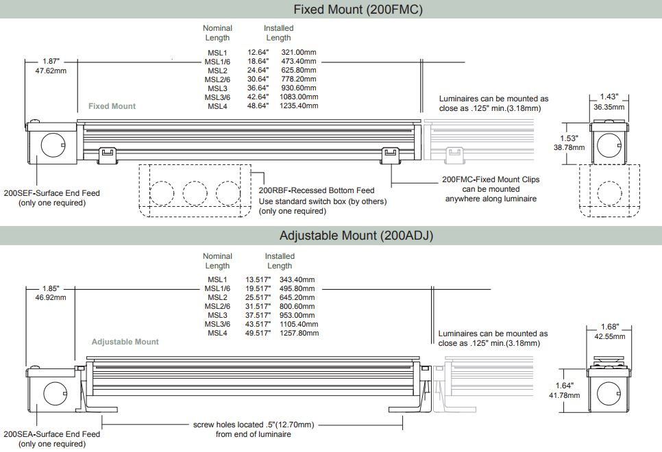 210 WINLINE - Interior Very High Output Linear Low Voltage