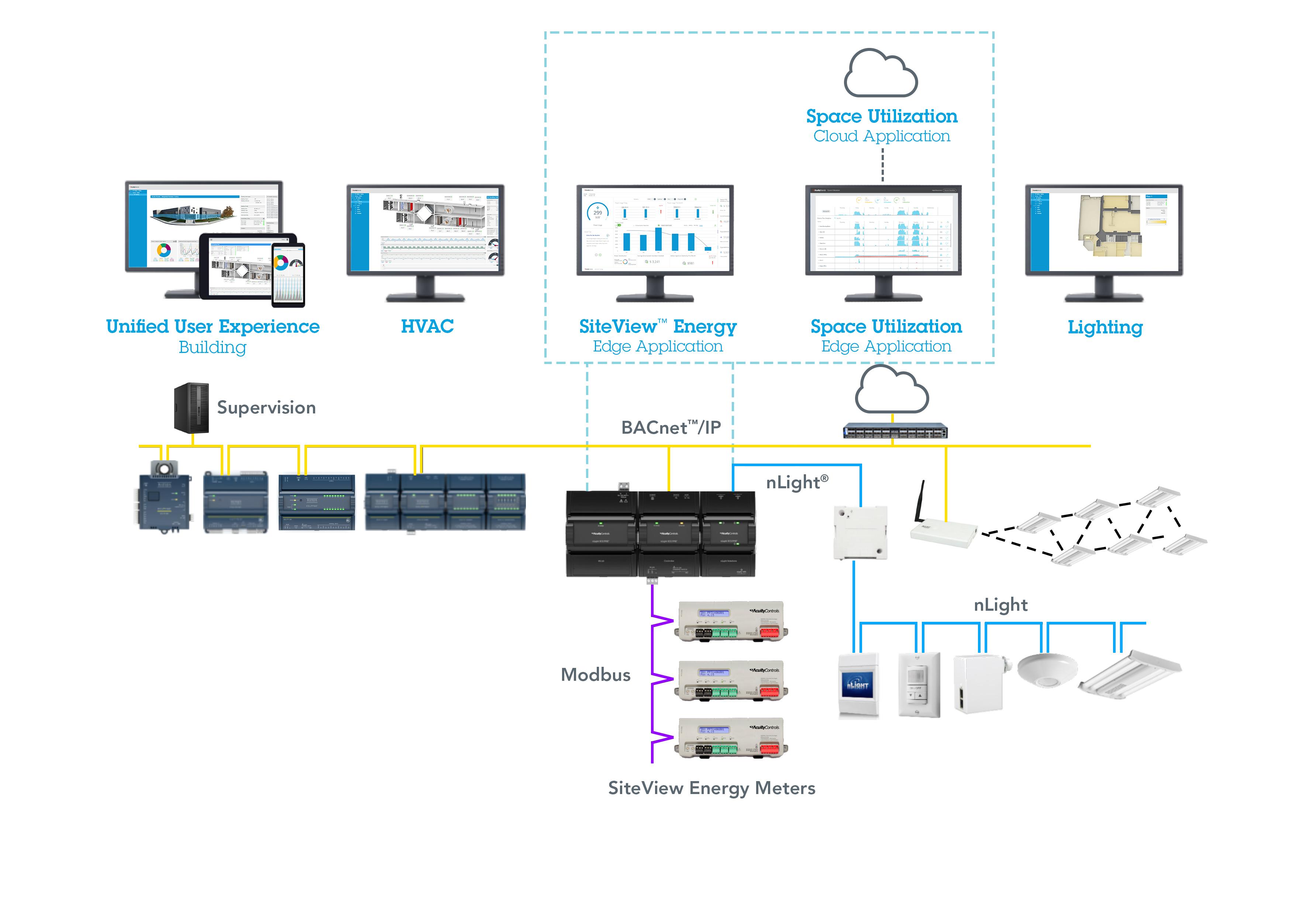 Updated_ECLYPSE_System_Graphic_0617.jpg